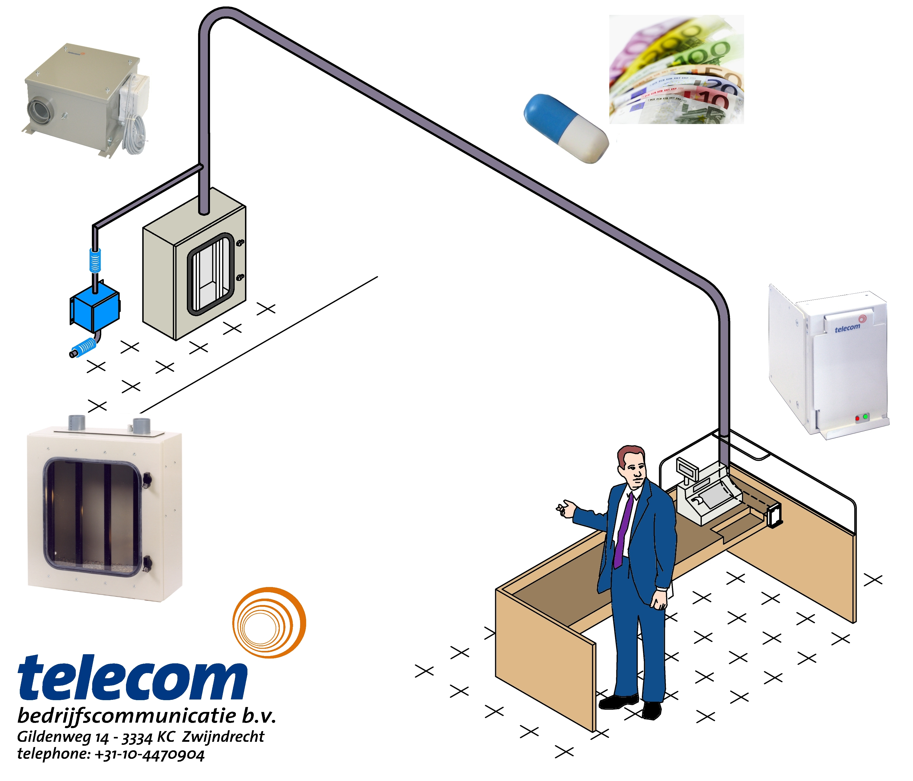 Products telecom tube systems